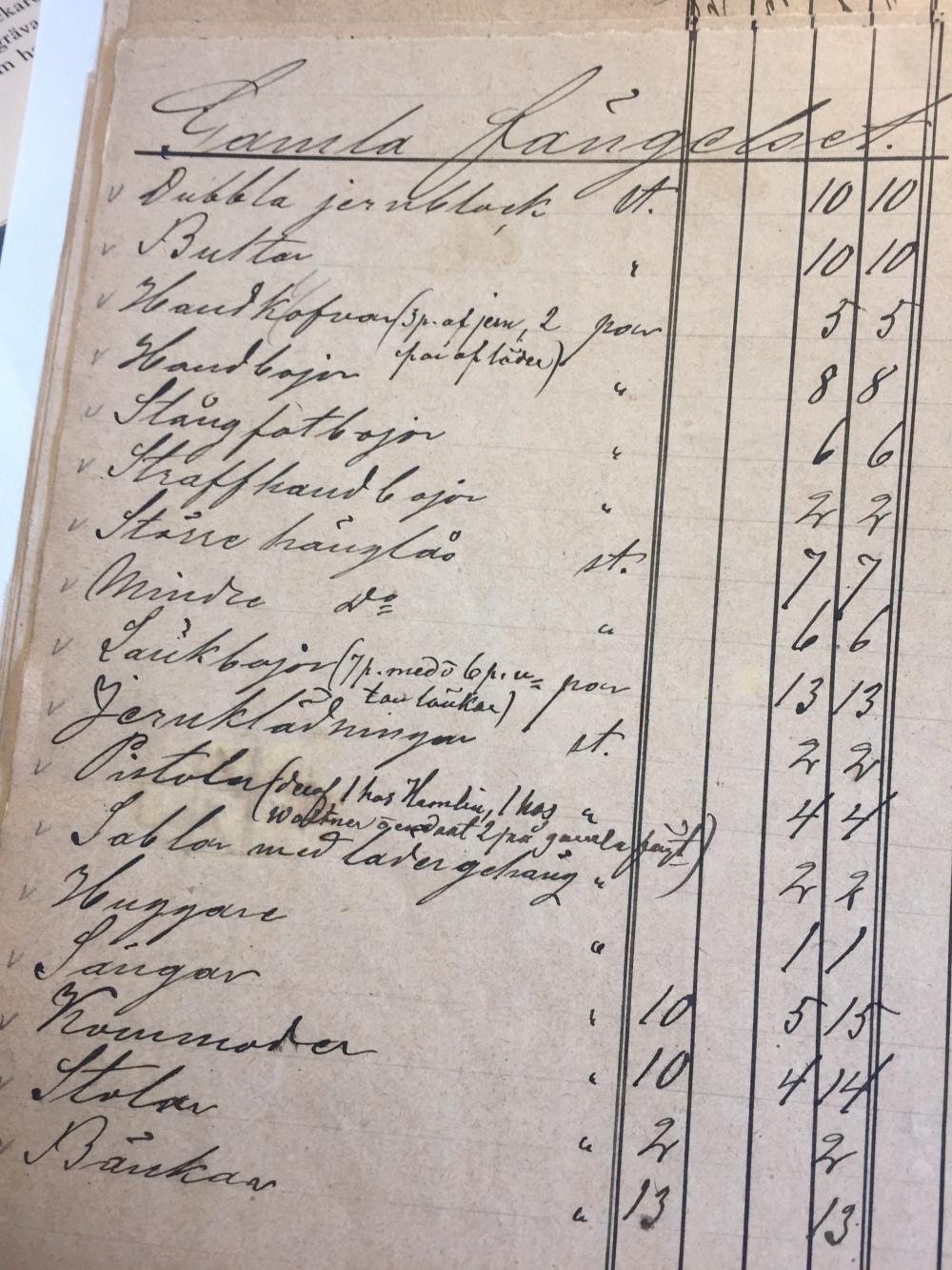 inventarieförteckning 1886