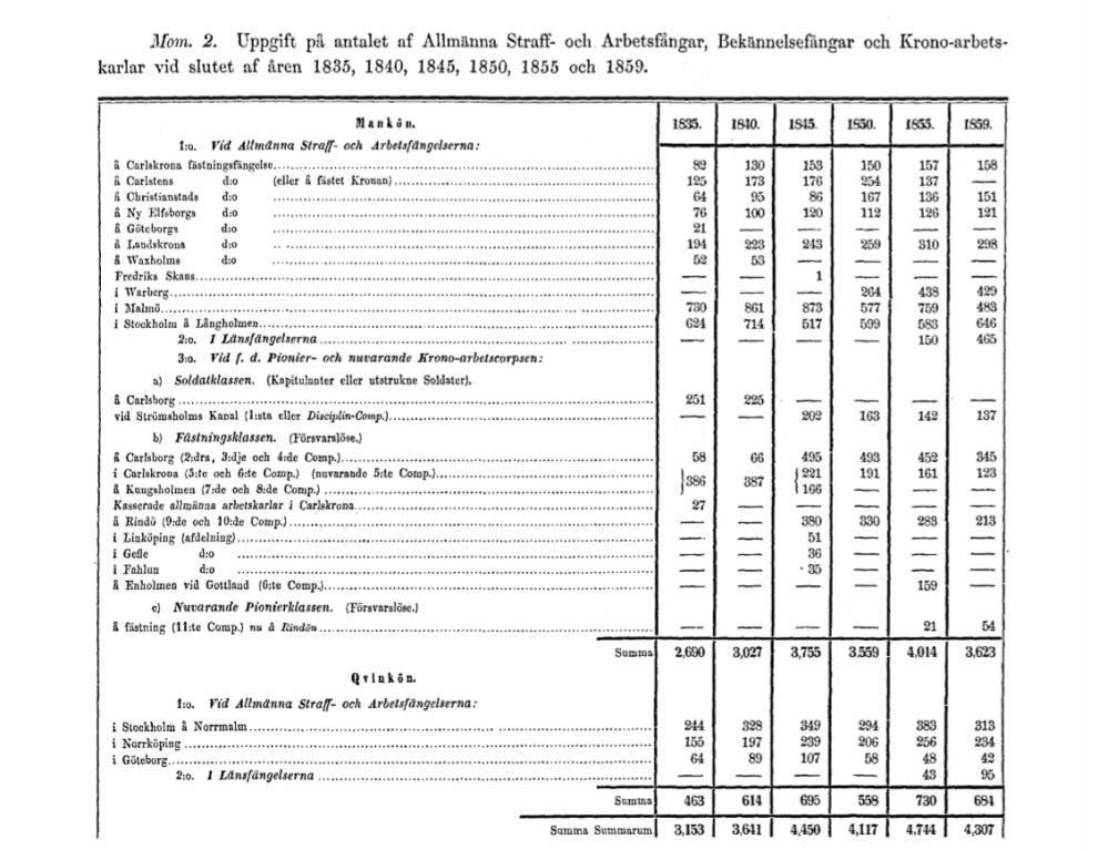 BiSoS 1859